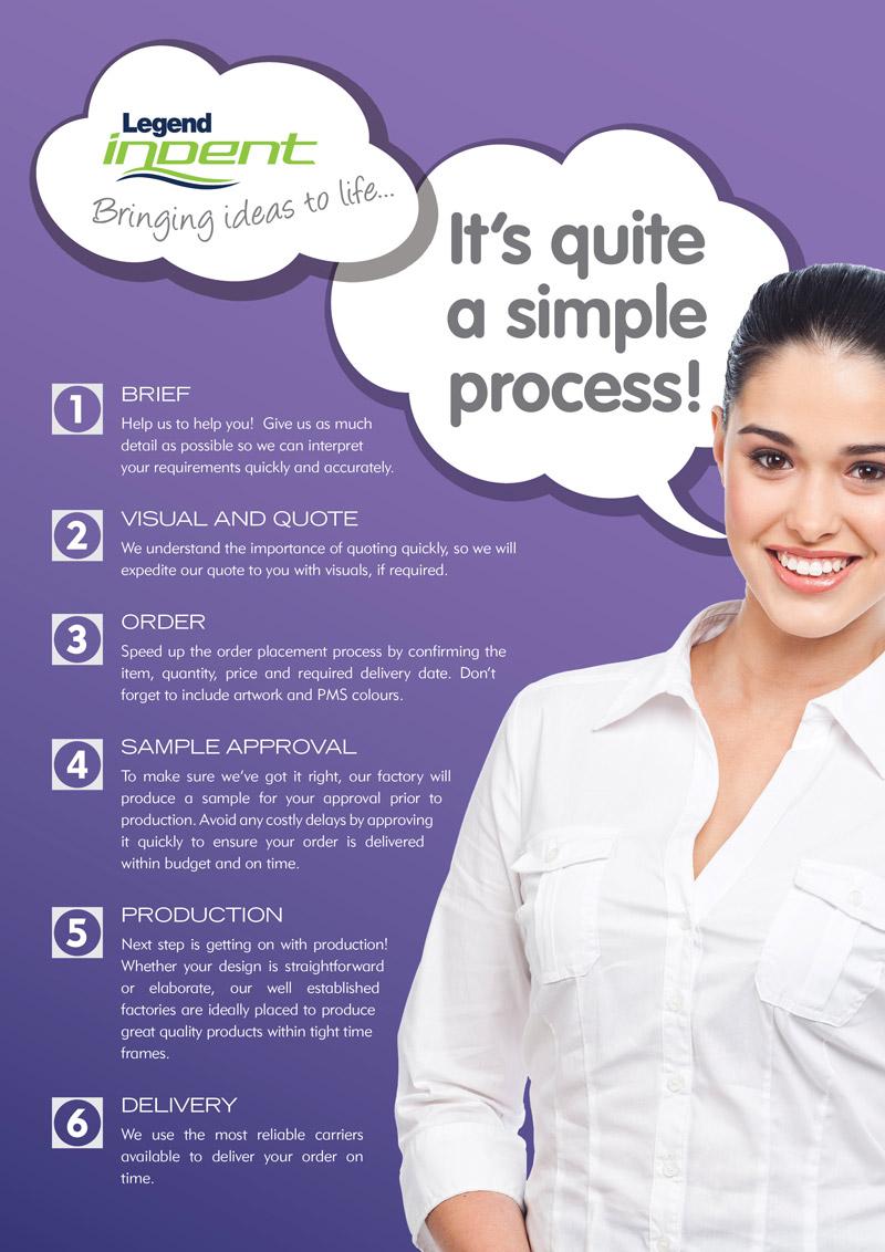 Indent Process